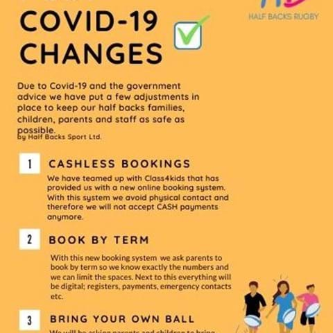 Covid-19 Changes